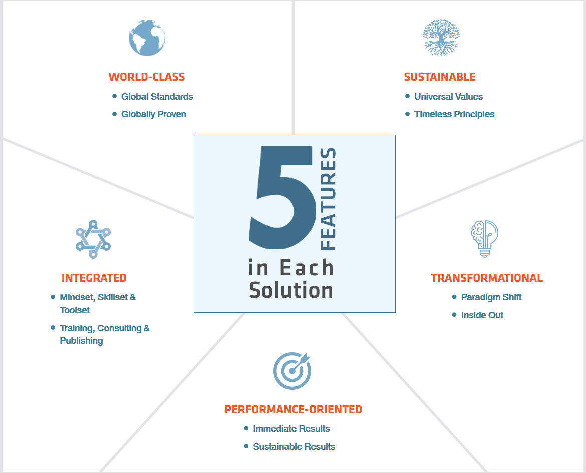 5-feature-each-in-solution
